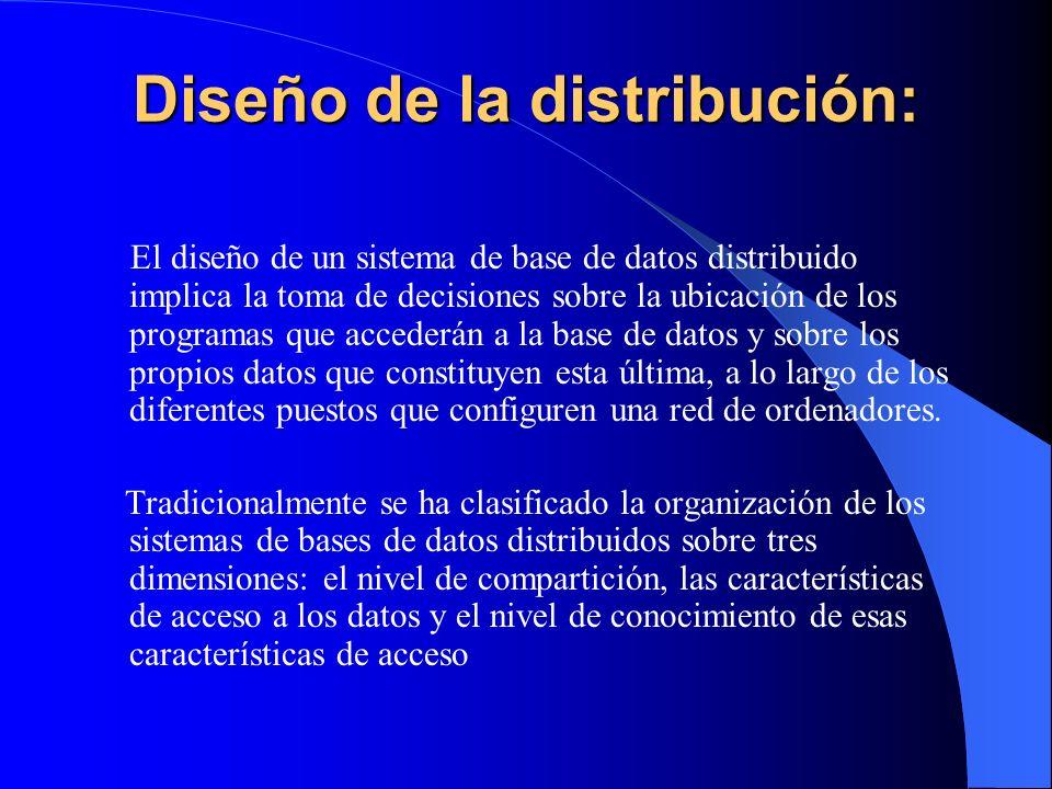 Diseño de la distribución: El diseño de un sistema de base de datos distribuido implica la toma de decisiones sobre la ubicación de los programas que