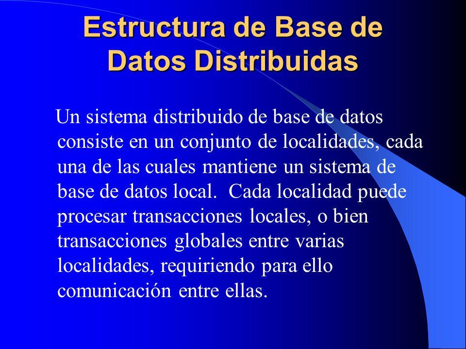 Estructura de Base de Datos Distribuidas Un sistema distribuido de base de datos consiste en un conjunto de localidades, cada una de las cuales mantie