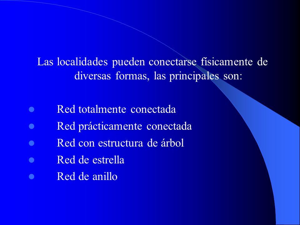 Las localidades pueden conectarse físicamente de diversas formas, las principales son: Red totalmente conectada Red prácticamente conectada Red con es