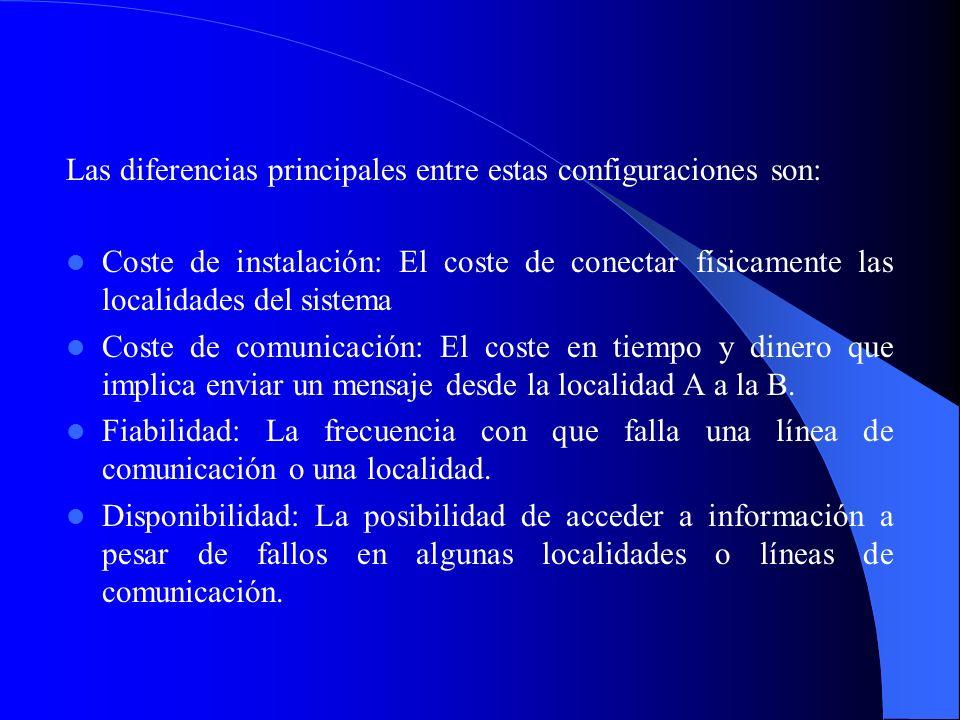Las diferencias principales entre estas configuraciones son: Coste de instalación: El coste de conectar físicamente las localidades del sistema Coste