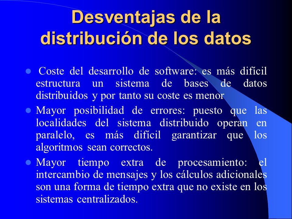 Desventajas de la distribución de los datos Coste del desarrollo de software: es más difícil estructura un sistema de bases de datos distribuidos y po