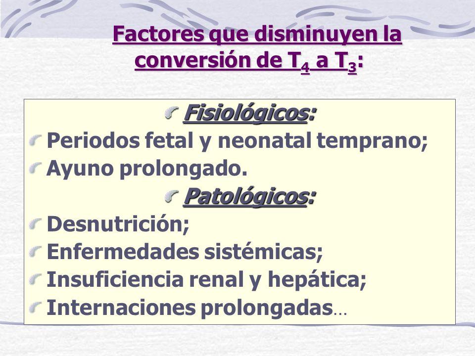 Factores que disminuyen la conversión de T 4 a T 3 : Fisiológicos: Periodos fetal y neonatal temprano; Ayuno prolongado. Patológicos: Desnutrición; En