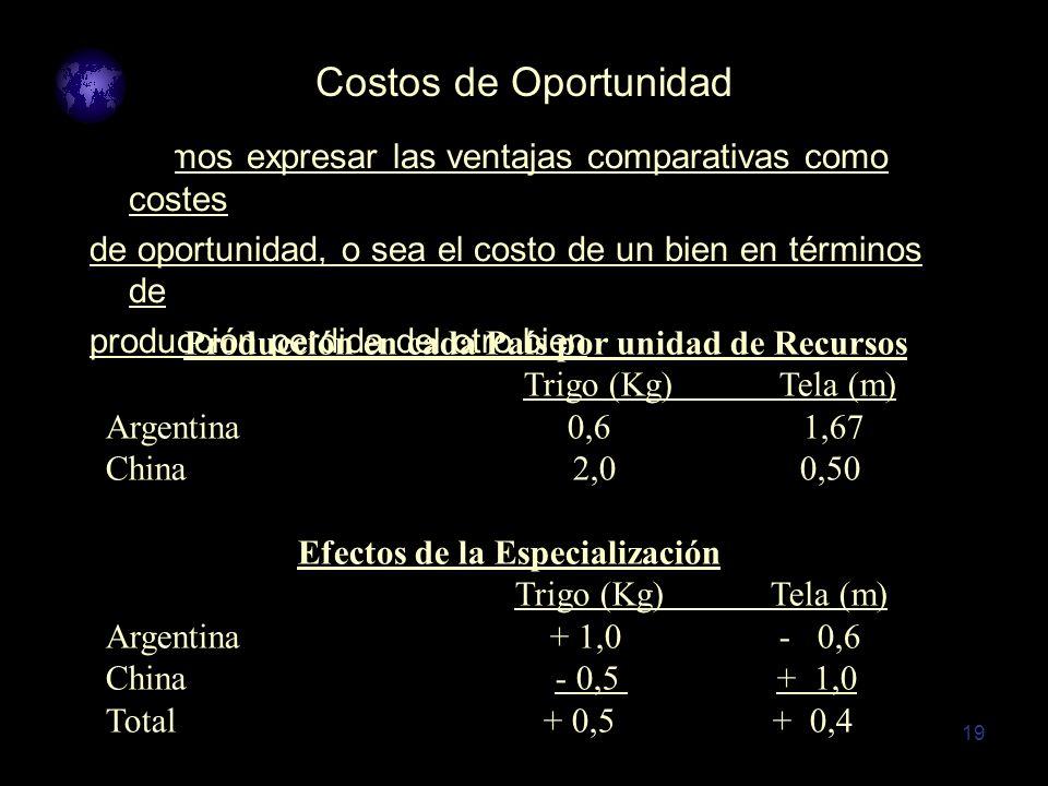 19 Costos de Oportunidad Podemos expresar las ventajas comparativas como costes de oportunidad, o sea el costo de un bien en términos de producción pe