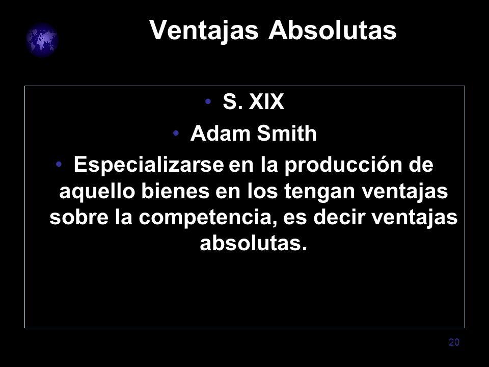 20 Ventajas Absolutas S. XIX Adam Smith Especializarse en la producción de aquello bienes en los tengan ventajas sobre la competencia, es decir ventaj