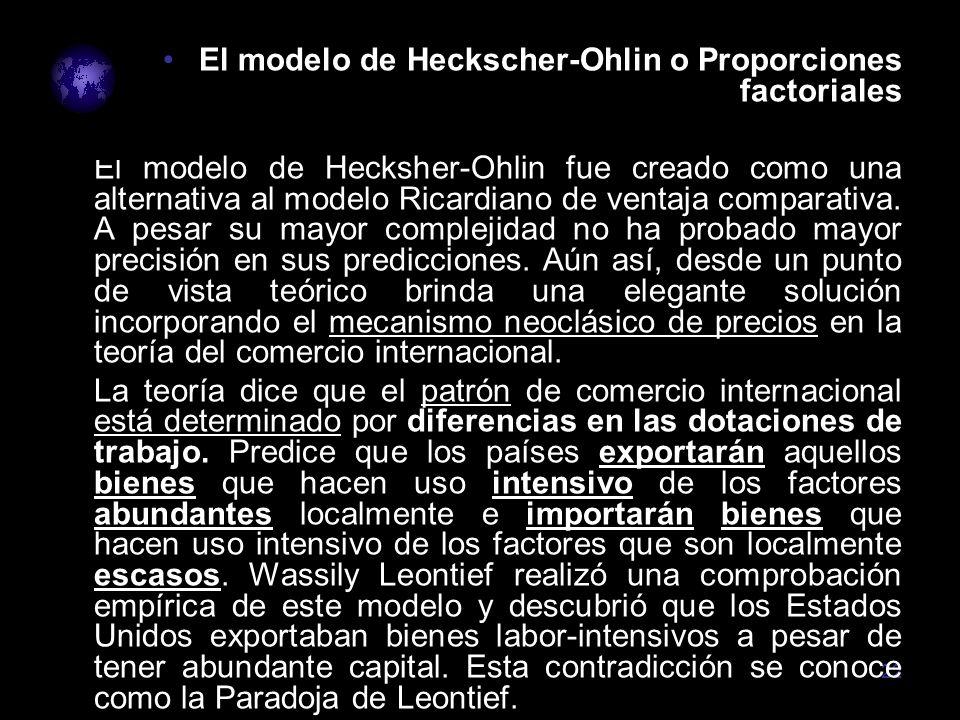 22 El modelo de Heckscher-Ohlin o Proporciones factoriales El modelo de Hecksher-Ohlin fue creado como una alternativa al modelo Ricardiano de ventaja