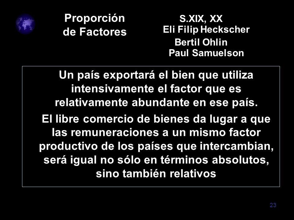 23 Proporción de Factores Un país exportará el bien que utiliza intensivamente el factor que es relativamente abundante en ese país. El libre comercio