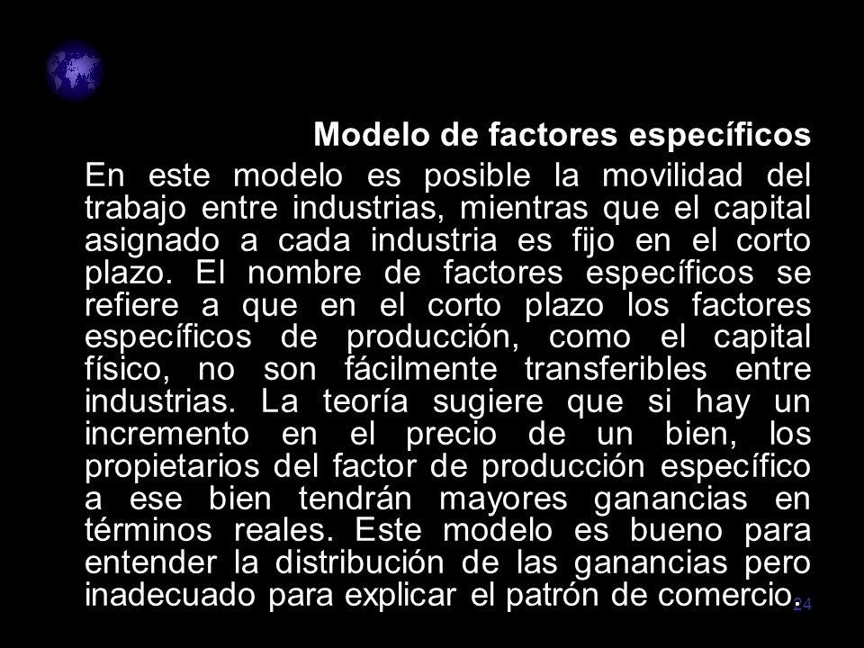 24 Modelo de factores específicos En este modelo es posible la movilidad del trabajo entre industrias, mientras que el capital asignado a cada industr