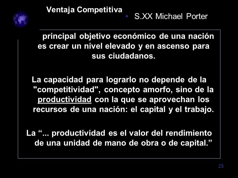 25 Ventaja Competitiva El principal objetivo económico de una nación es crear un nivel elevado y en ascenso para sus ciudadanos. La capacidad para log