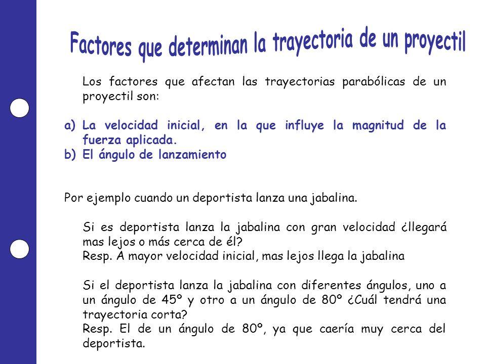 Los factores que afectan las trayectorias parabólicas de un proyectil son: a)La velocidad inicial, en la que influye la magnitud de la fuerza aplicada