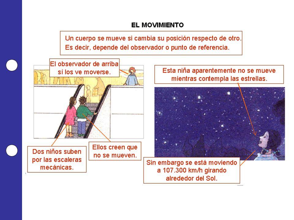 La trayectoria es el camino que recorre un cuerpo durante su movimiento cuando cambia de posición.