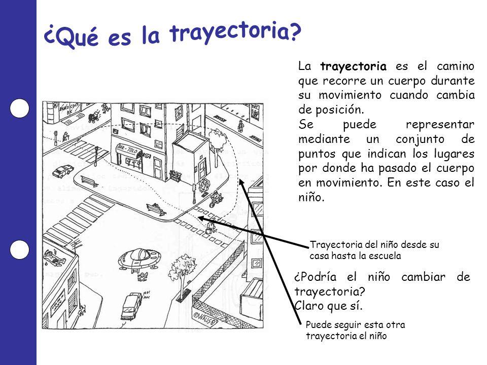 La trayectoria es el camino que recorre un cuerpo durante su movimiento cuando cambia de posición. Se puede representar mediante un conjunto de puntos