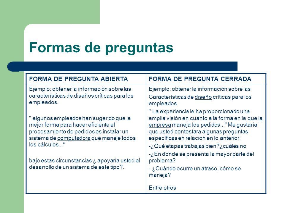 Formas de preguntas FORMA DE PREGUNTA ABIERTAFORMA DE PREGUNTA CERRADA Ejemplo: obtener la información sobre las características de diseños críticas p