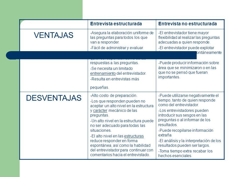 Entrevista estructuradaEntrevista no estructurada VENTAJAS -Asegura la elaboración uniforme de las preguntas para todos los que van a responder. -Fáci