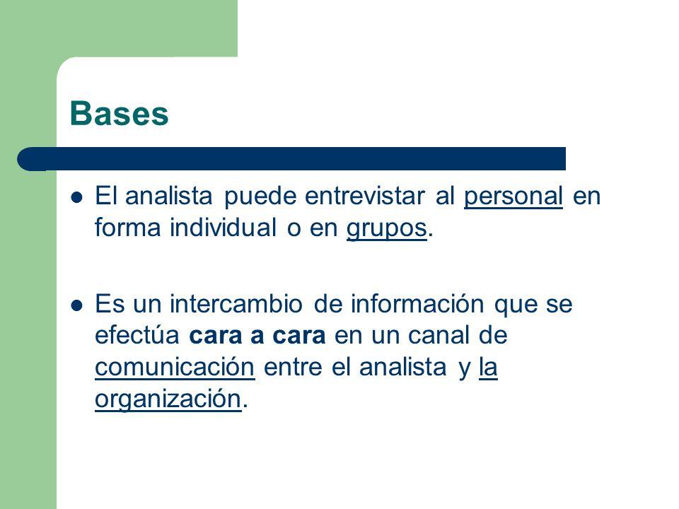 Bases El analista puede entrevistar al personal en forma individual o en grupos.personalgrupos Es un intercambio de información que se efectúa cara a