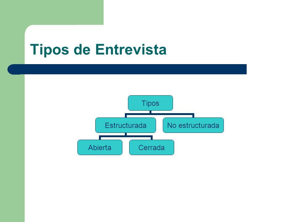 Tipos de Entrevista Tipos Estructurada AbiertaCerrada No estructurada