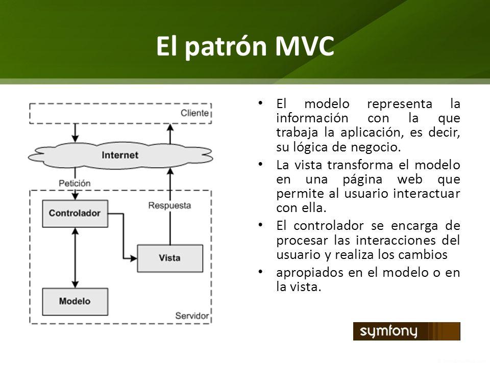 El patrón MVC El modelo representa la información con la que trabaja la aplicación, es decir, su lógica de negocio. La vista transforma el modelo en u