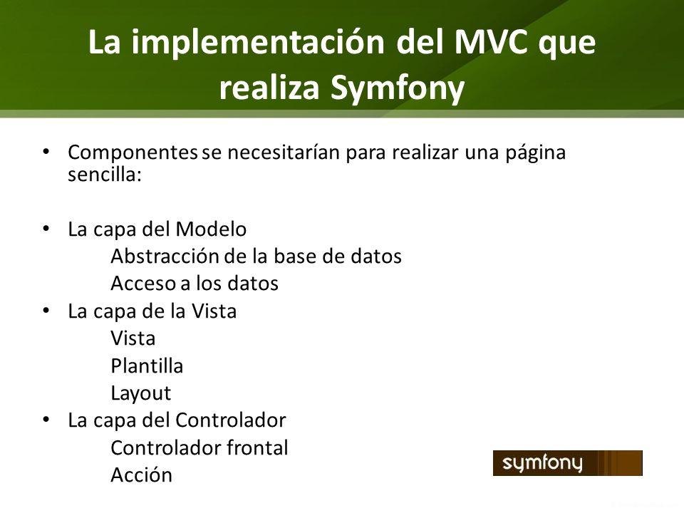 La implementación del MVC que realiza Symfony Componentes se necesitarían para realizar una página sencilla: La capa del Modelo Abstracción de la base