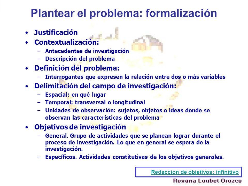 Plantear el problema: formalización Justificación Contextualización: –Antecedentes de investigación –Descripción del problema Definición del problema: