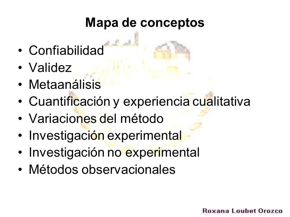 Mapa de conceptos Confiabilidad Validez Metaanálisis Cuantificación y experiencia cualitativa Variaciones del método Investigación experimental Invest