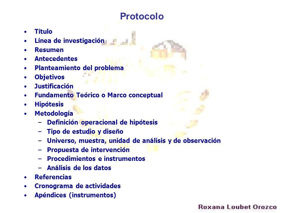 Protocolo Título Línea de investigación Resumen Antecedentes Planteamiento del problema Objetivos Justificación Fundamento Teórico o Marco conceptual