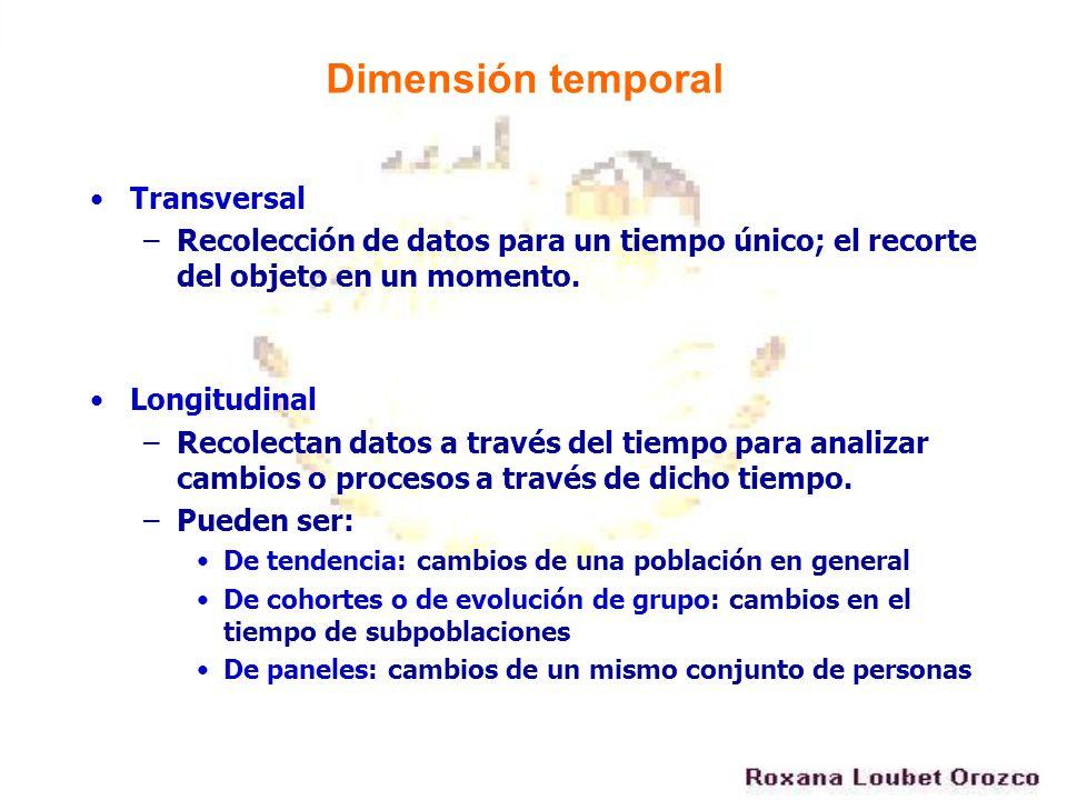 Transversal –Recolección de datos para un tiempo único; el recorte del objeto en un momento. Longitudinal –Recolectan datos a través del tiempo para a