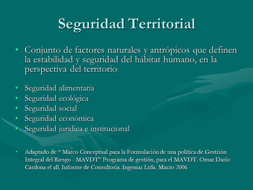 Seguridad Territorial Conjunto de factores naturales y antrópicos que definen la estabilidad y seguridad del hábitat humano, en la perspectiva del ter