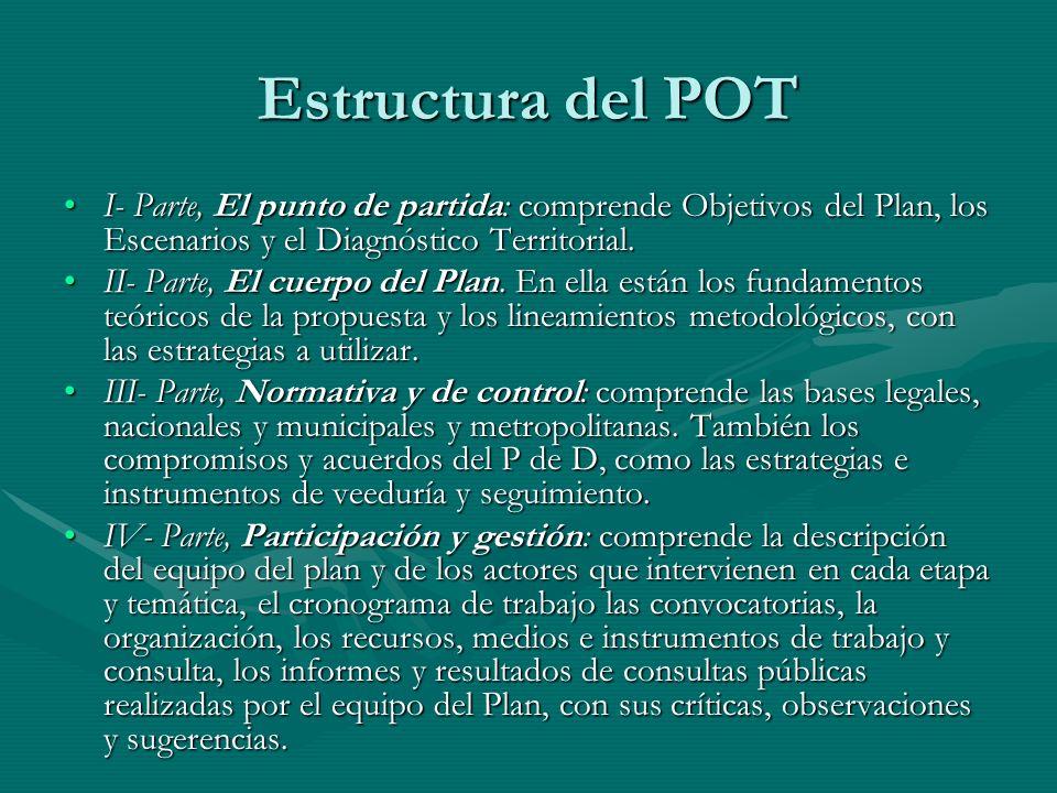 Estructura del POT I- Parte, El punto de partida: comprende Objetivos del Plan, los Escenarios y el Diagnóstico Territorial.I- Parte, El punto de part