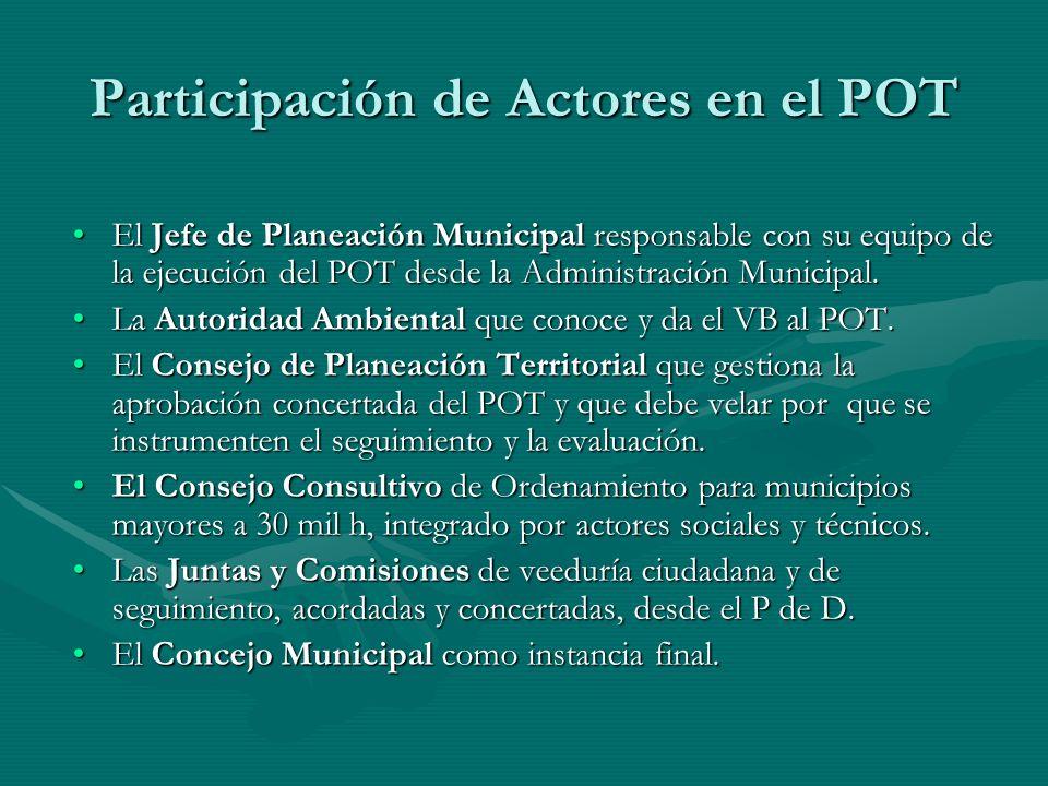 Participación de Actores en el POT El Jefe de Planeación Municipal responsable con su equipo de la ejecución del POT desde la Administración Municipal