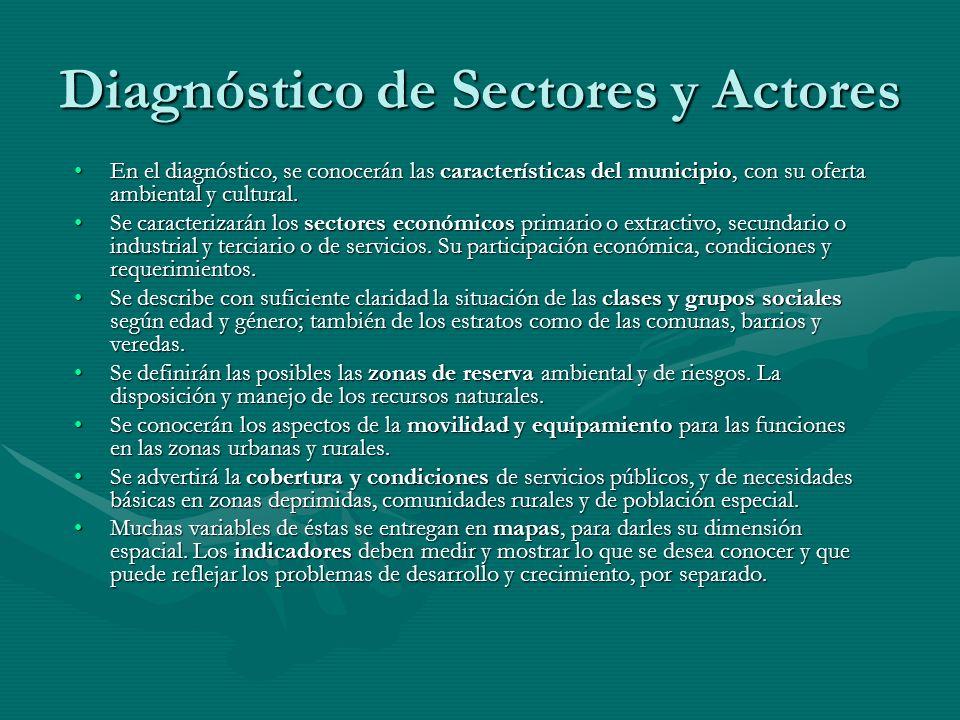 Diagnóstico de Sectores y Actores En el diagnóstico, se conocerán las características del municipio, con su oferta ambiental y cultural.En el diagnóst