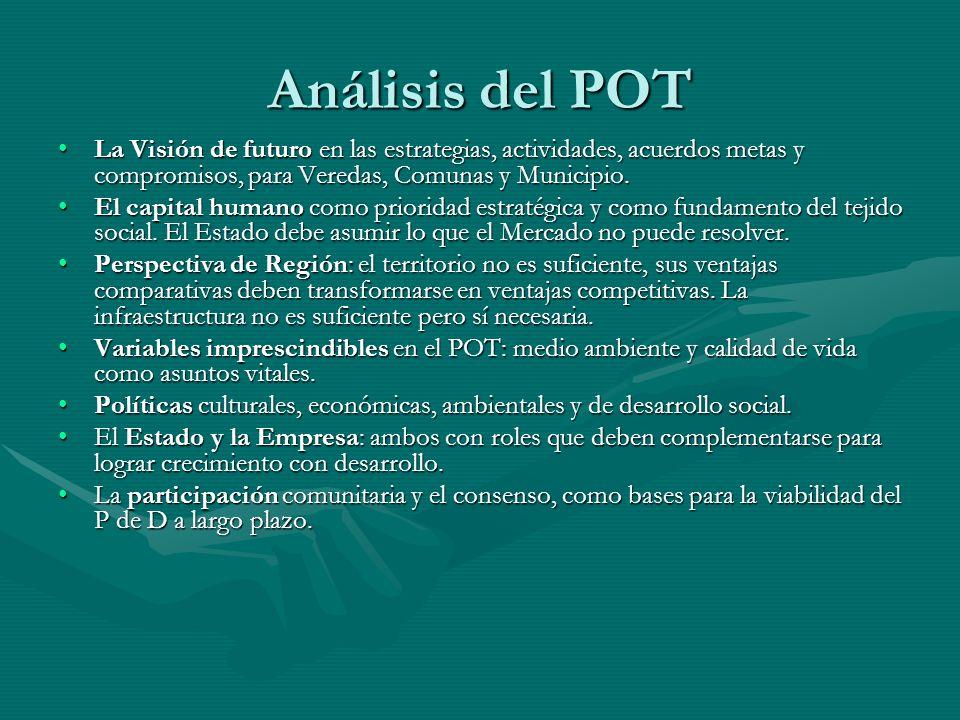 Análisis del POT La Visión de futuro en las estrategias, actividades, acuerdos metas y compromisos, para Veredas, Comunas y Municipio.La Visión de fut