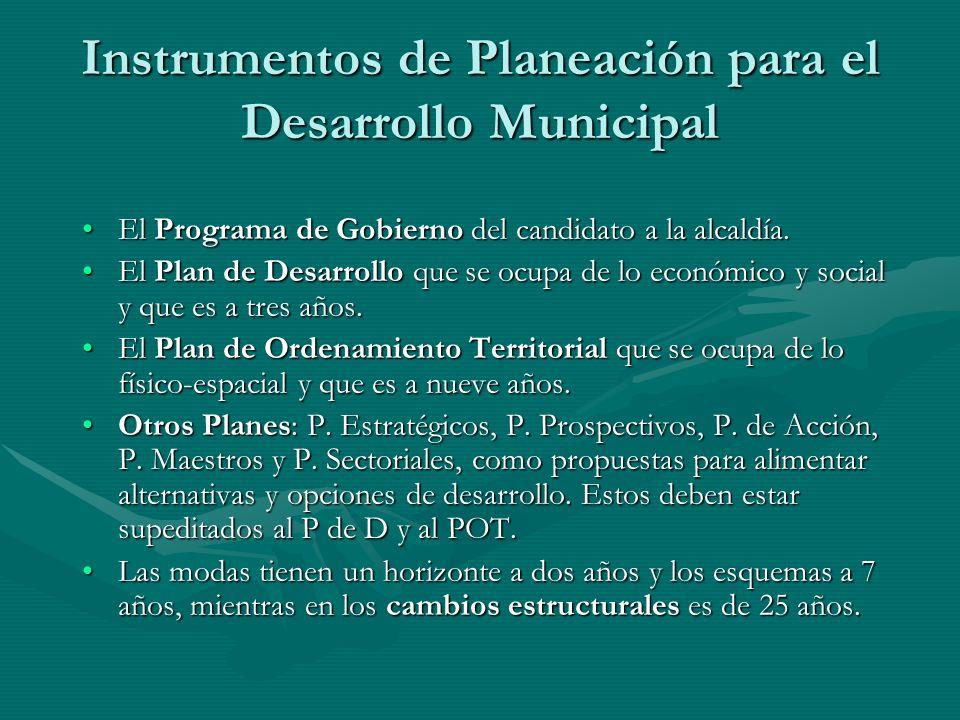 Instrumentos de Planeación para el Desarrollo Municipal El Programa de Gobierno del candidato a la alcaldía.El Programa de Gobierno del candidato a la
