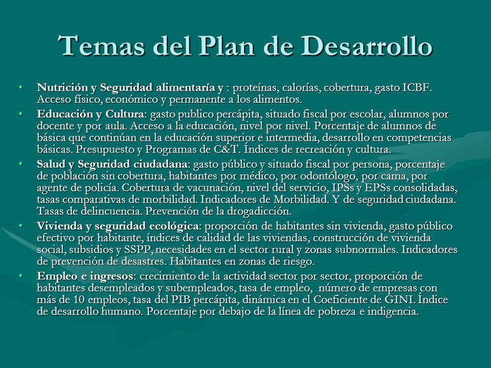 Temas del Plan de Desarrollo Nutrición y Seguridad alimentaría y : proteínas, calorías, cobertura, gasto ICBF. Acceso físico, económico y permanente a
