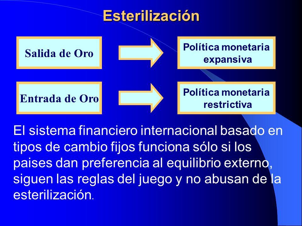Esterilización Salida de Oro Política monetaria expansiva Entrada de Oro Política monetaria restrictiva El sistema financiero internacional basado en