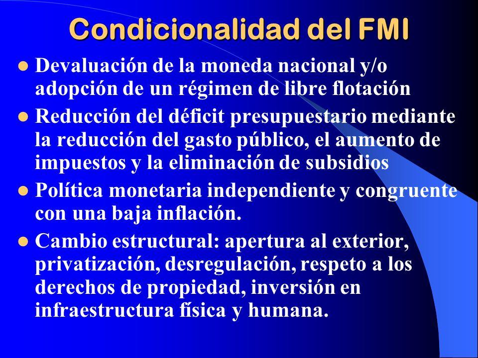 Condicionalidad del FMI Devaluación de la moneda nacional y/o adopción de un régimen de libre flotación Reducción del déficit presupuestario mediante
