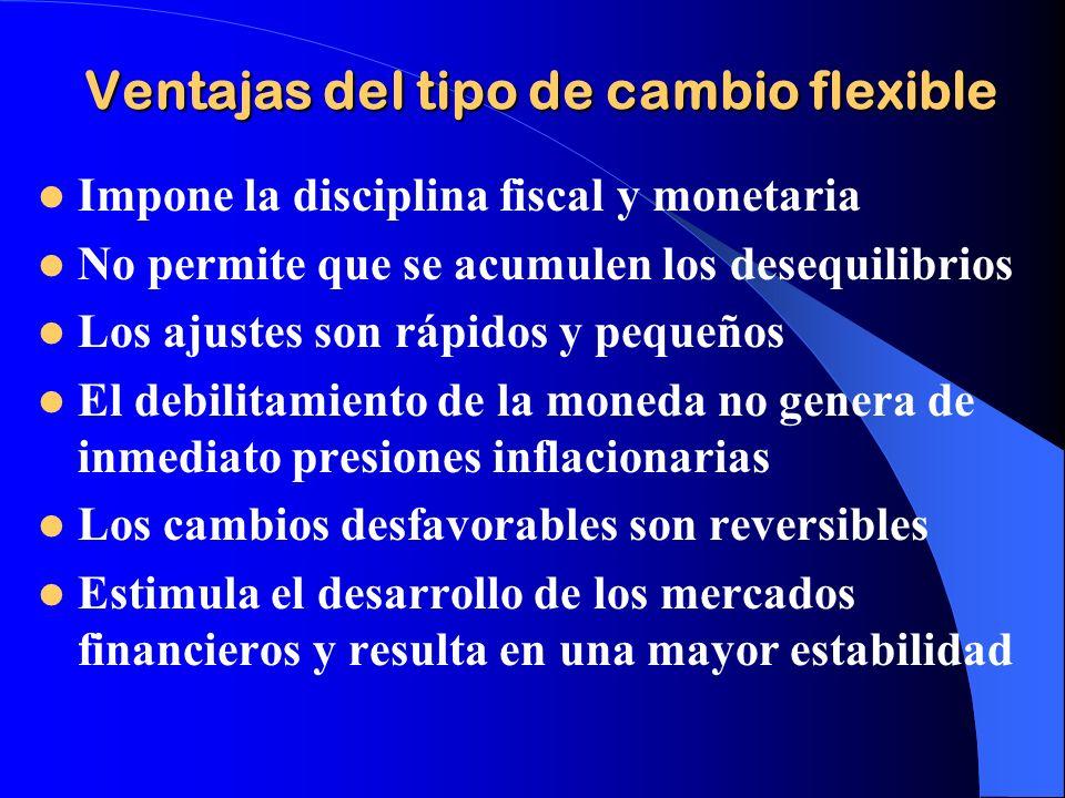 Ventajas del tipo de cambio flexible Impone la disciplina fiscal y monetaria No permite que se acumulen los desequilibrios Los ajustes son rápidos y p