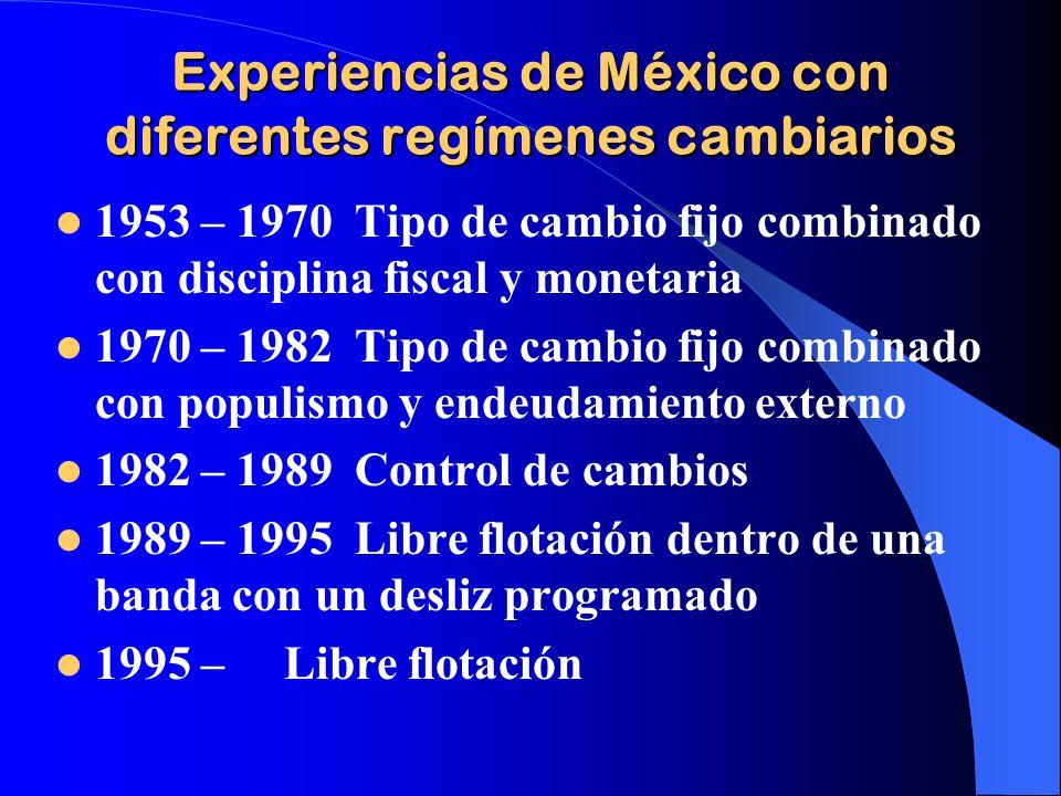 Experiencias de México con diferentes regímenes cambiarios 1953 – 1970 Tipo de cambio fijo combinado con disciplina fiscal y monetaria 1970 – 1982 Tip