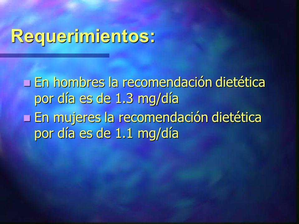Requerimientos: En hombres la recomendación dietética por día es de 1.3 mg/día En hombres la recomendación dietética por día es de 1.3 mg/día En mujer