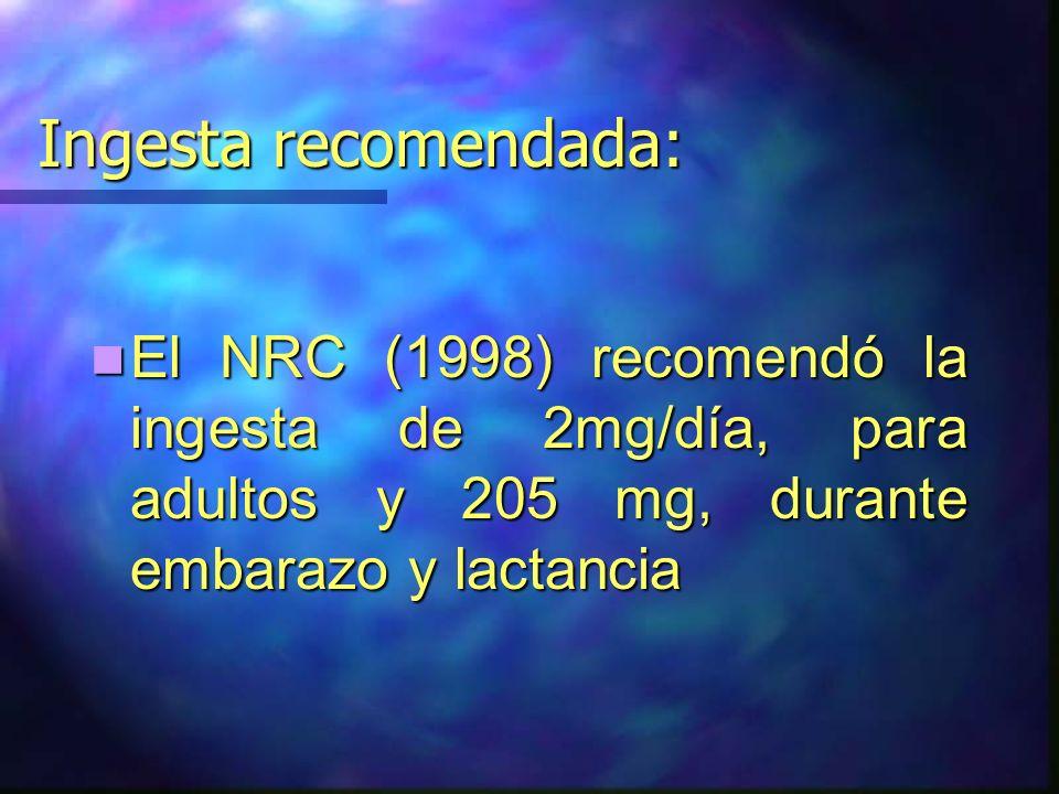 Ingesta recomendada: El NRC (1998) recomendó la ingesta de 2mg/día, para adultos y 205 mg, durante embarazo y lactancia El NRC (1998) recomendó la ing