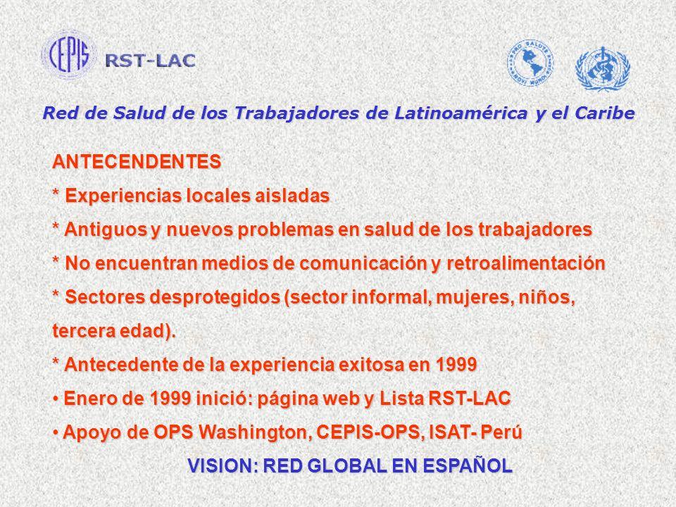Red de Salud de los Trabajadores de Latinoamérica y el Caribe ANTECENDENTES * Experiencias locales aisladas * Antiguos y nuevos problemas en salud de