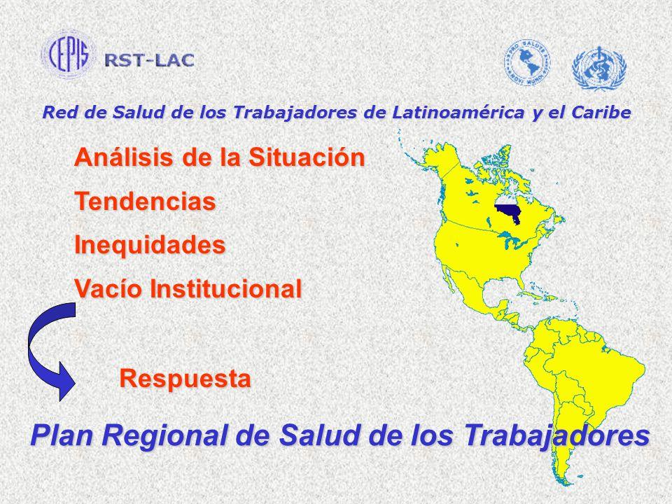 Red de Salud de los Trabajadores de Latinoamérica y el Caribe Análisis de la Situación TendenciasInequidades Vacío Institucional Respuesta Plan Region
