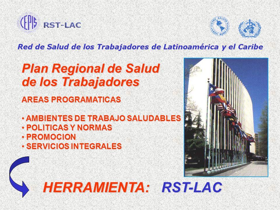 Red de Salud de los Trabajadores de Latinoamérica y el Caribe Plan Regional de Salud de los Trabajadores AREAS PROGRAMATICAS AMBIENTES DE TRABAJO SALUDABLES AMBIENTES DE TRABAJO SALUDABLES POLITICAS Y NORMAS POLITICAS Y NORMAS PROMOCION PROMOCION SERVICIOS INTEGRALES SERVICIOS INTEGRALES HERRAMIENTA: RST-LAC
