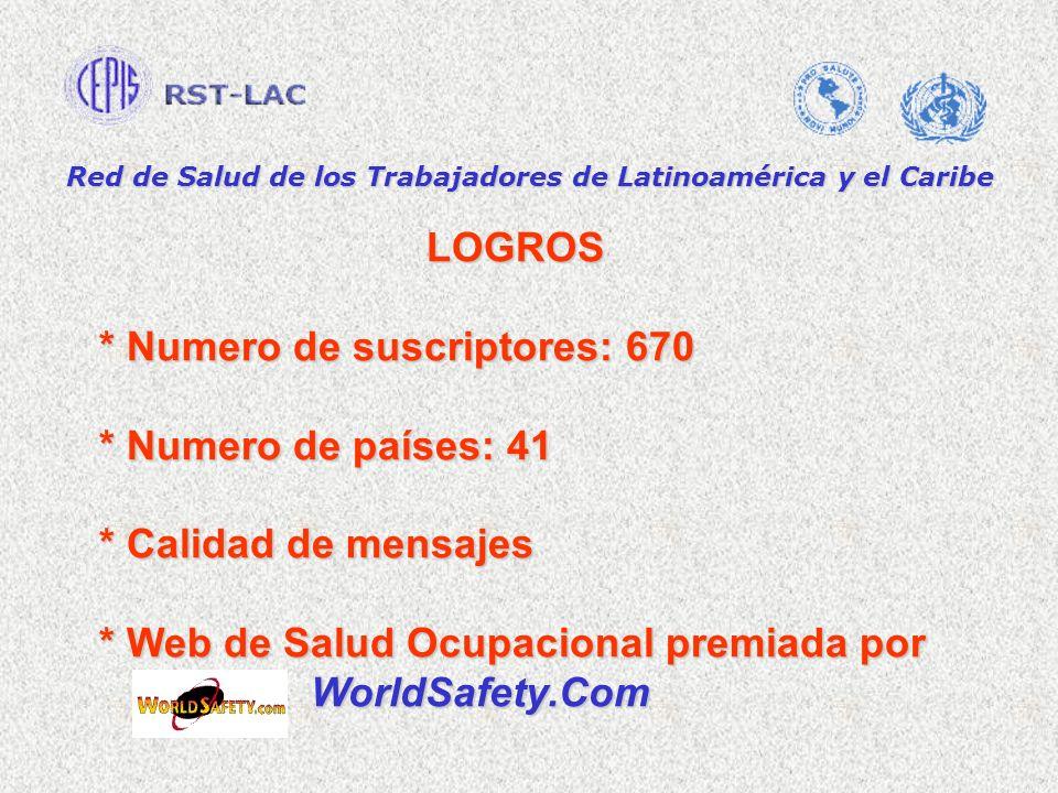 Red de Salud de los Trabajadores de Latinoamérica y el Caribe LOGROS * Numero de suscriptores: 670 * Numero de países: 41 * Calidad de mensajes * Web de Salud Ocupacional premiada por WorldSafety.Com WorldSafety.Com