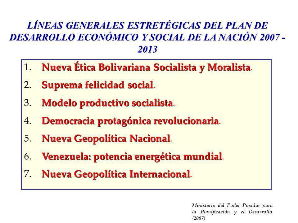LÍNEAS GENERALES ESTRETÉGICAS DEL PLAN DE DESARROLLO ECONÓMICO Y SOCIAL DE LA NACIÓN 2007 - 2013 NuevaÉtica Bolivariana Socialista y Moralista 1. Nuev