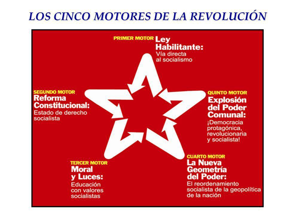 LOS CINCO MOTORES DE LA REVOLUCIÓN