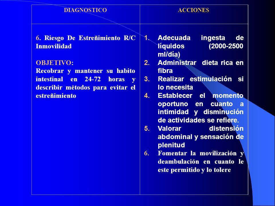 DIAGNOSTICOACCIONES 6.