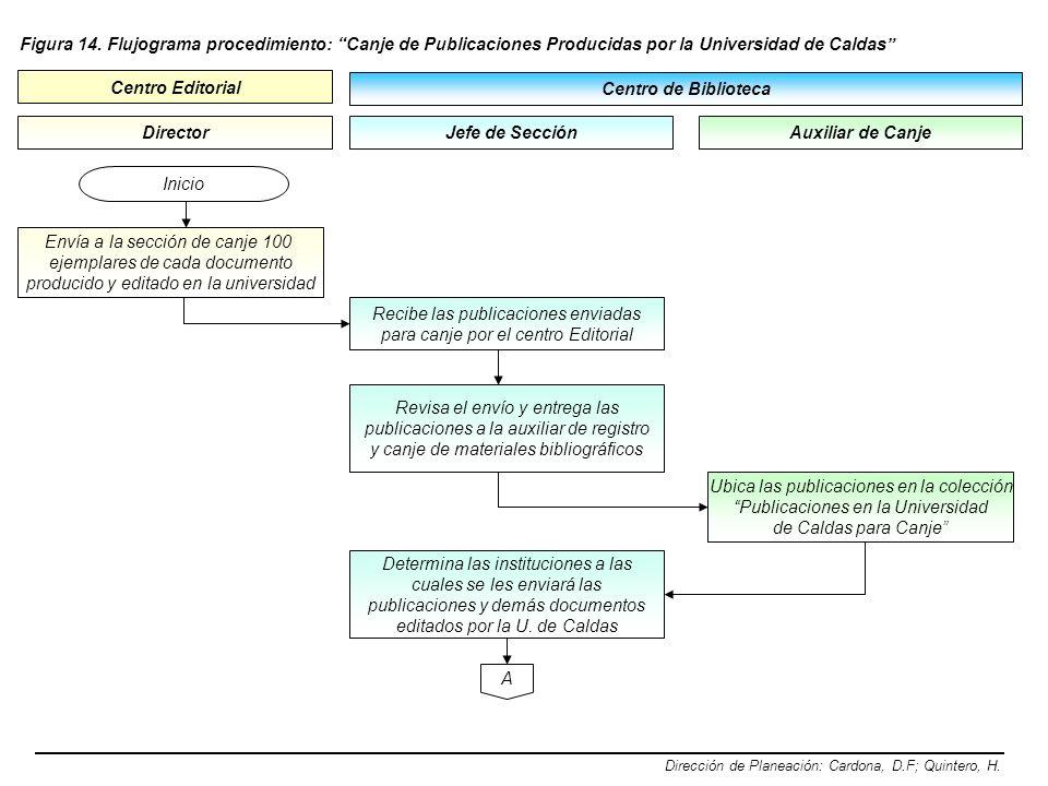 Centro de Biblioteca Director Figura 14. Flujograma procedimiento: Canje de Publicaciones Producidas por la Universidad de Caldas Dirección de Planeac