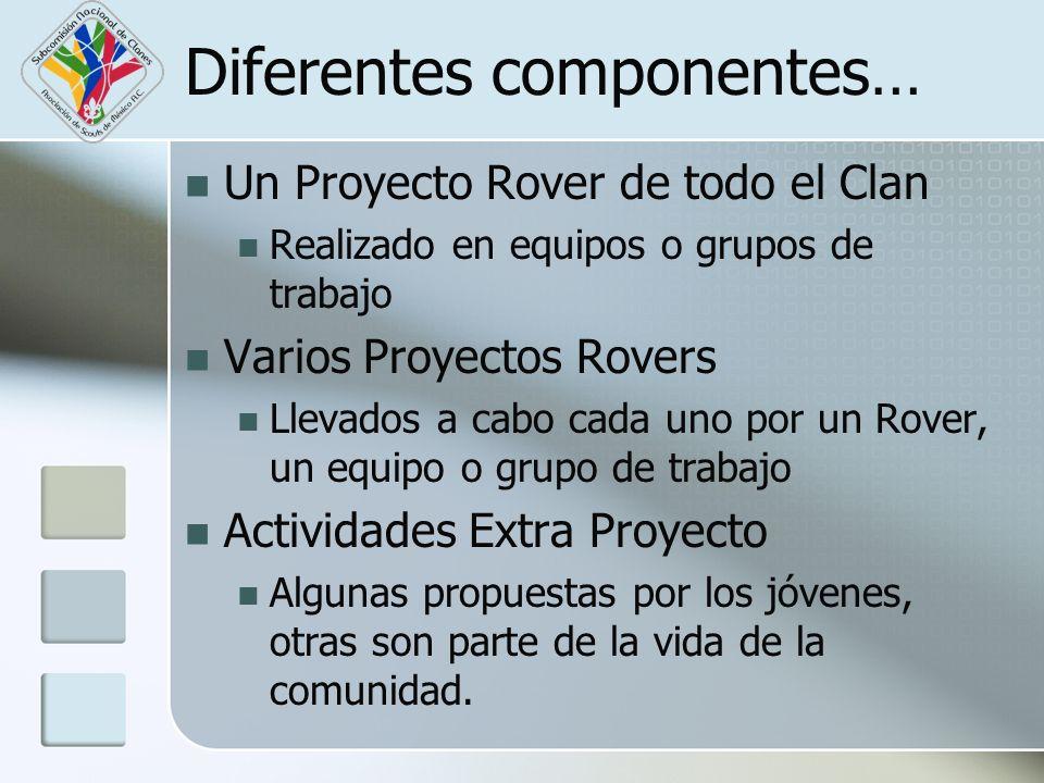 Diferentes componentes… Un Proyecto Rover de todo el Clan Realizado en equipos o grupos de trabajo Varios Proyectos Rovers Llevados a cabo cada uno po