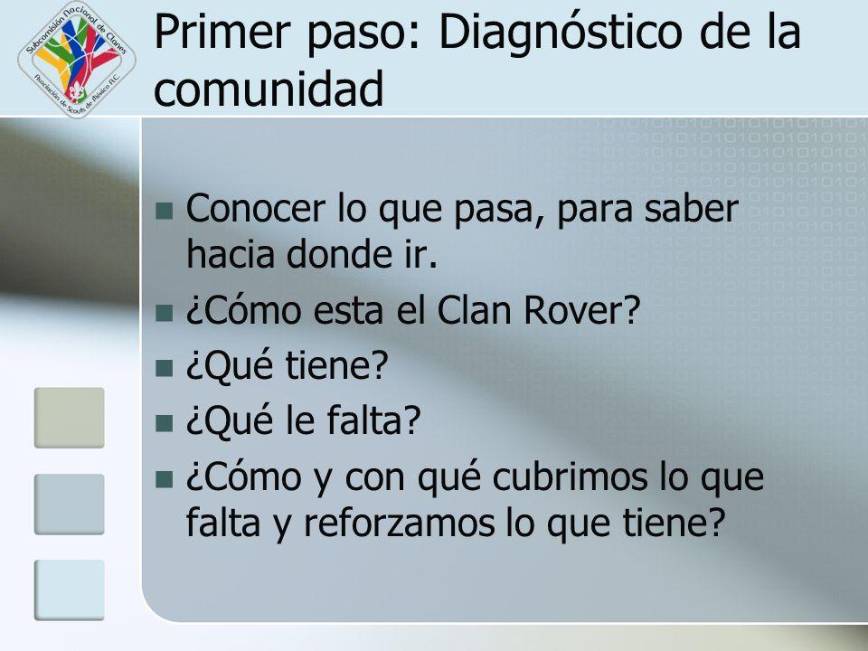 Primer paso: Diagnóstico de la comunidad Conocer lo que pasa, para saber hacia donde ir. ¿Cómo esta el Clan Rover? ¿Qué tiene? ¿Qué le falta? ¿Cómo y