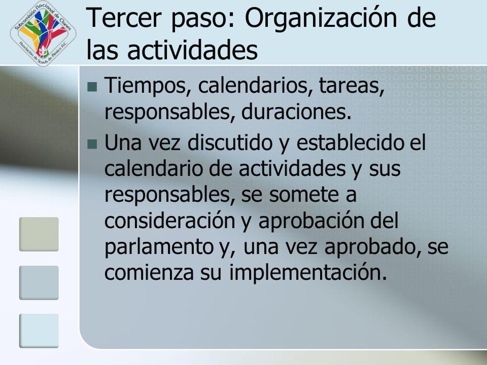 Tercer paso: Organización de las actividades Tiempos, calendarios, tareas, responsables, duraciones. Una vez discutido y establecido el calendario de