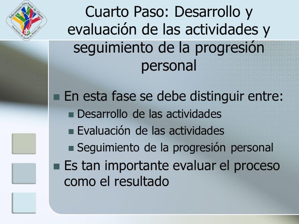 Cuarto Paso: Desarrollo y evaluación de las actividades y seguimiento de la progresión personal En esta fase se debe distinguir entre: Desarrollo de l